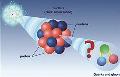 Existují vůbec kvarky, neboli z čeho se skládají elementární částice? 1. část