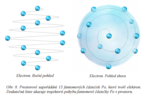 elektron-1