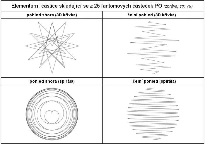 elementární částice_25