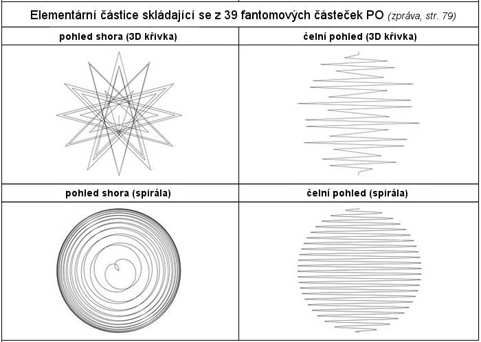 elementární částice_39