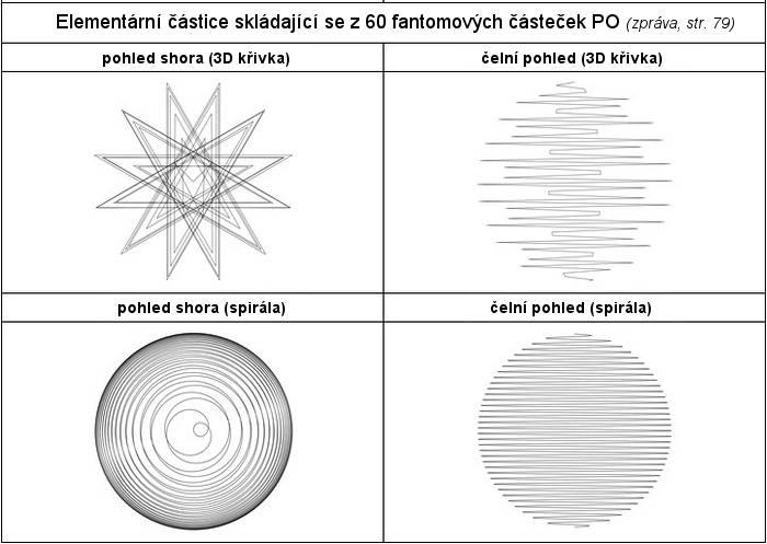 elementární částice_60