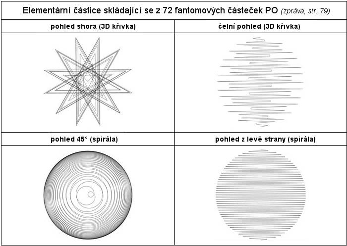 elementární částice_72