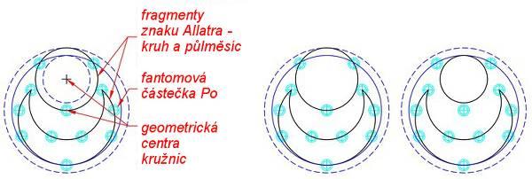 varianty formování znaku allatra